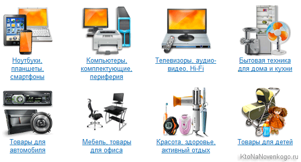 Просуваємо бізнес-сайти