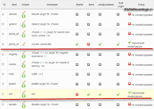 Як створити сайт