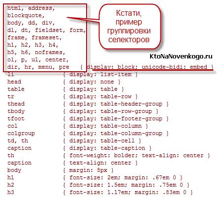 Як розібратися в CSS