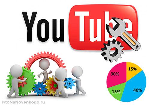 Як використовувати YouTube
