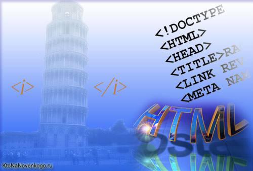 Швидко освоїти Html